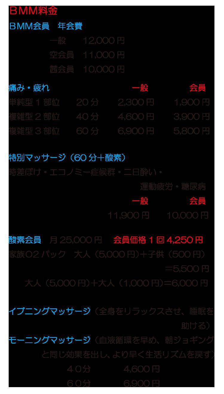 BMMスポーツマッサージ料金表1